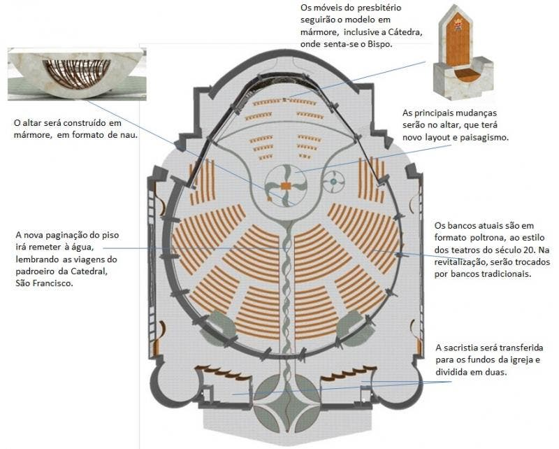 Planta mostra novo layout do espaço interno da Catedral